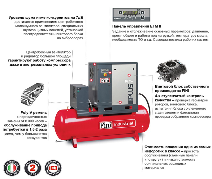 Преимущества компрессоров FINI Plus